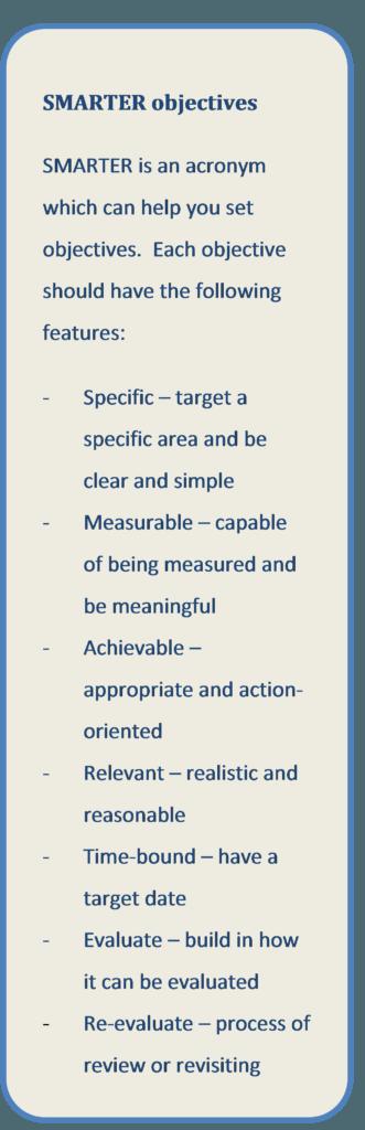 Smarter Objectives