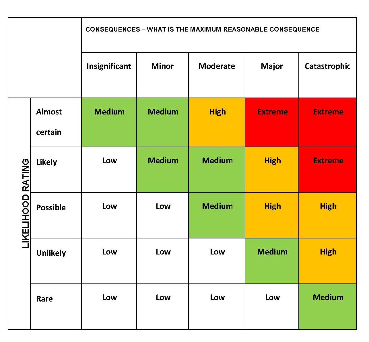 consequences-e1468388402455 Risk Essment Template Volunteers on